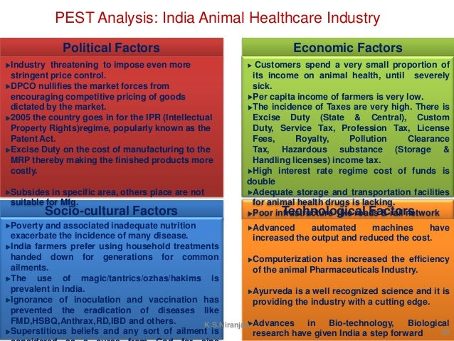 pest analysis on retail industry in india Pest analysis on retail industry  looking for topics on indian retail industry pest analysis points a g  ict in retail industry in india 2011- sample.