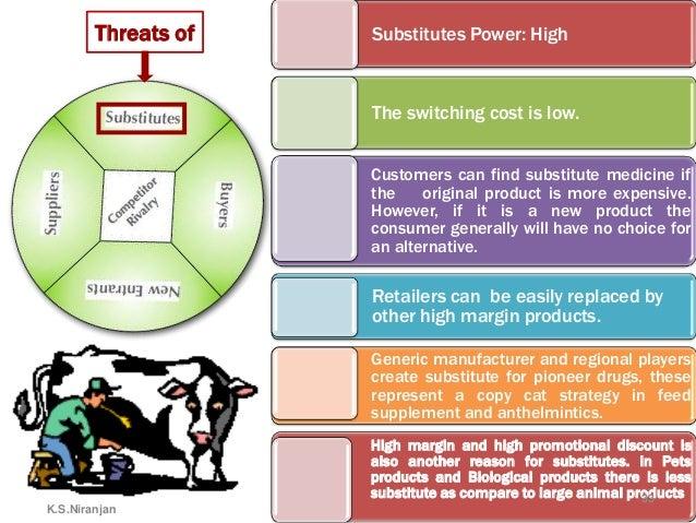 swot analysis indian pharmaceutical industry M k kulshreshitha (2014) swot analysis of indian pharmaceutical industries  indian market is growing market sanjiwani jayant kumar.