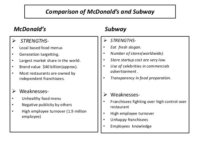 the strengths of mcdonald s in the Essays - largest database of quality sample essays and research papers on mcdonald s malaysia swot analysis.