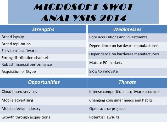 microsoft competitors analysis - Engne.euforic.co