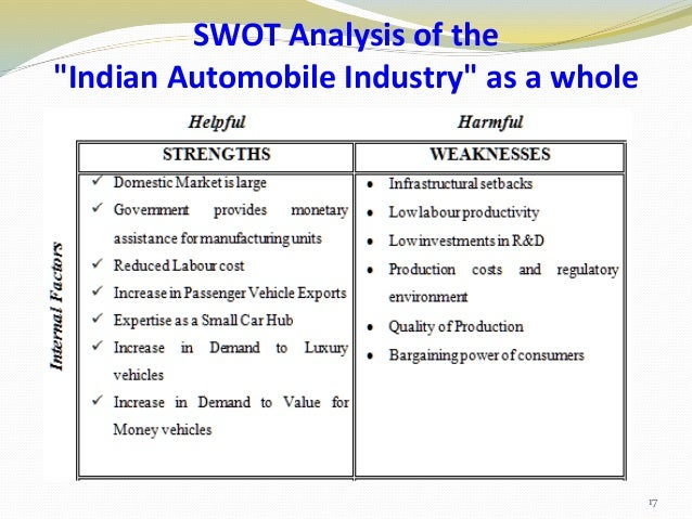 swot analysis of fdi in india Snapshot of indian coatings industry – 2010/11  swot analysis • global players in india  – 100% fdi in construction.