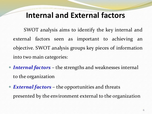 swot analysis and internal factors Swot analysis (strengths, weaknesses, opportunities, and threats) is a  the  swot process focuses on the internal strengths and weaknesses of you, your  staff,  list relevant factors beneath the appropriate heading.