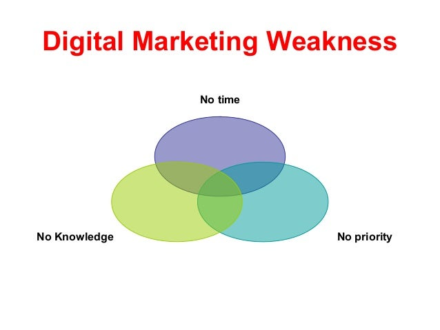 digi marketing analysis Digital marketing is the marketing of products or services using digital technologies, mainly on the internet, but also including mobile phones, display advertising.