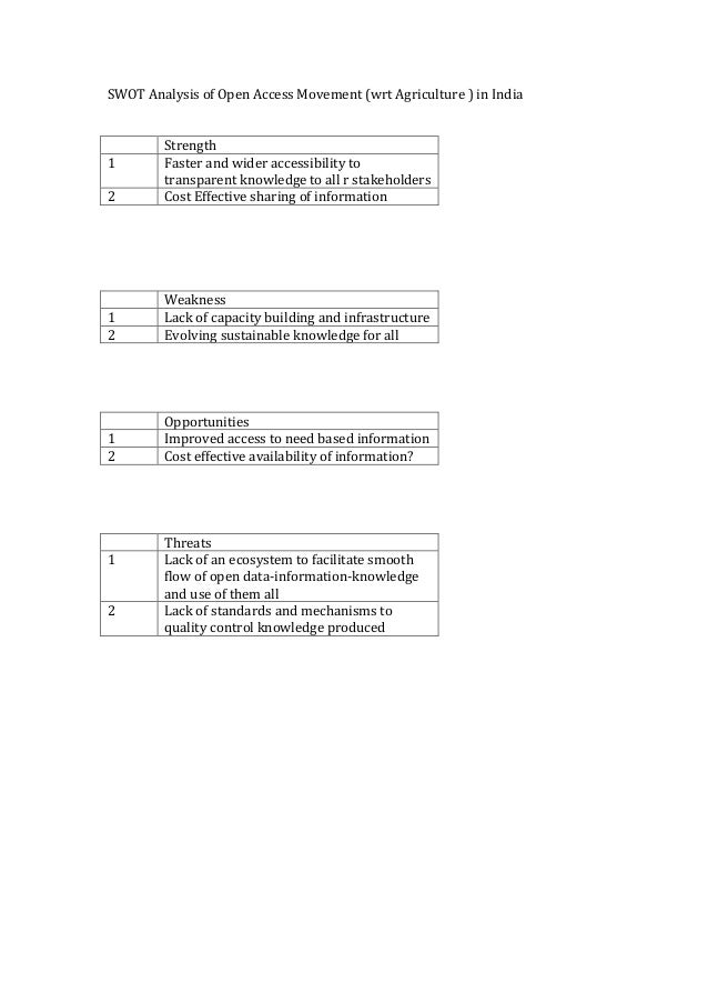 SWOT  Analysis  of  Open  Access  Movement  (wrt  Agriculture  )  in  India  Strength  1  Faster  and  wider  accessibilit...