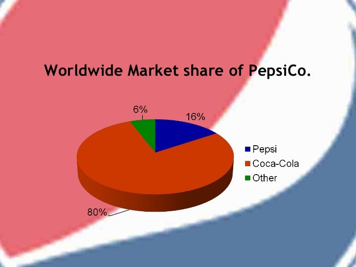 analysis of pepsi cola co For coca cola pestle and swot analysis, see coca cola pestle & swot  san  francisco, oakland, seattle in washington and boulder colorado (esterl 2017.