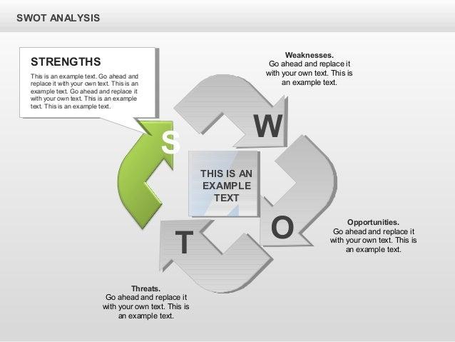 Swot analysis process diagram 2 ccuart Choice Image