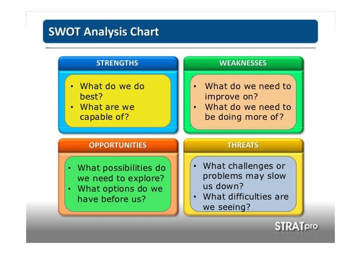 billabong swot analysis 2012 The weakness as faced by billabong is mainly in terms of higher  as various  global brands are competing within such industry (billabong international, 2012.