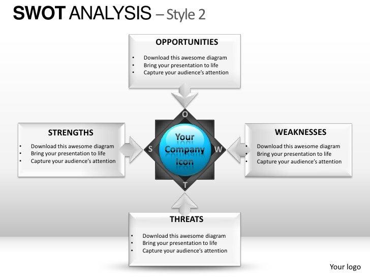 Swot Analysis Style 2 Powerpoint Presentation Templates