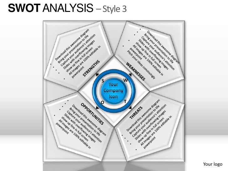 Swot Ysis Ppt Template Free Download | Swot Analysis Style 3 Powerpoint Presentation Templates