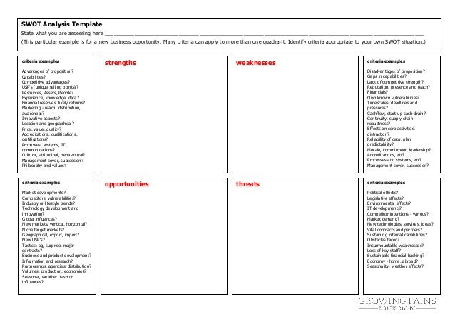 Swot analysis template growing pains business coaching for Grow coaching template