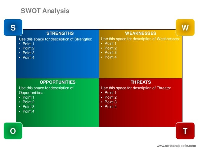 Swot Analysis Template 2