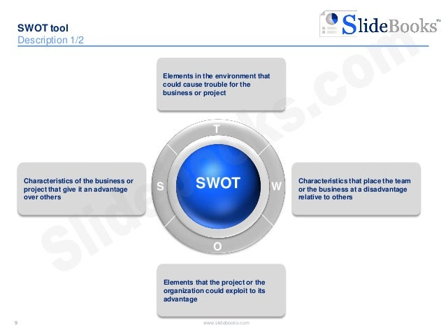 Swot analysis templates in powerpoint swot ccuart Choice Image