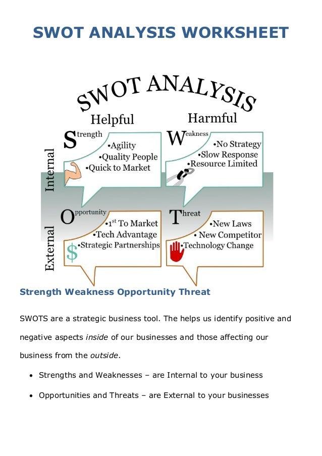 SWOT Analysis Worksheet @urban renstrom