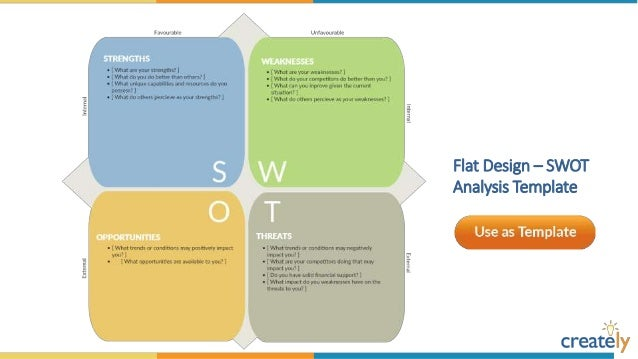 swot analysis of bashundhara city Marketing strategy of bashundhara group complex ltd •services bashundhara city bashundhara convention swot analysis this is top.