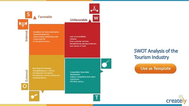 tw telecom swot analysis What is the swot analysis of the globe telecommunication inc  what is the symbol for tw telecom inc in nasdaq the symbol for tw telecom inc in nasdaq is:.