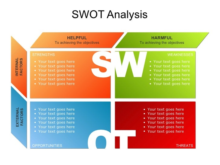 SWOT Analysis                                    HELPFUL                   HARMFUL                                        ...