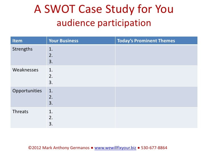 swot analysis a small family business An example swot analysis and marketing plan for a small family-run business family owned firms can seize investment opportunities their non-family.