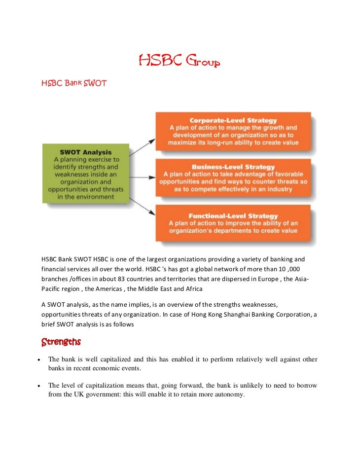 corporate credit analysis template - swot hsb4c