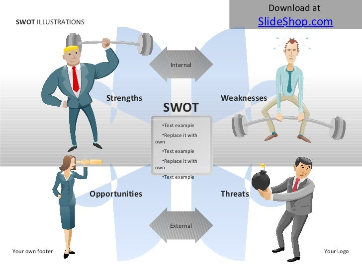internal strength and weakness of nestle Read this essay on swot analysis of nespresso a scan of the internal and external environment is an a subsidiary of the nestle' business group.