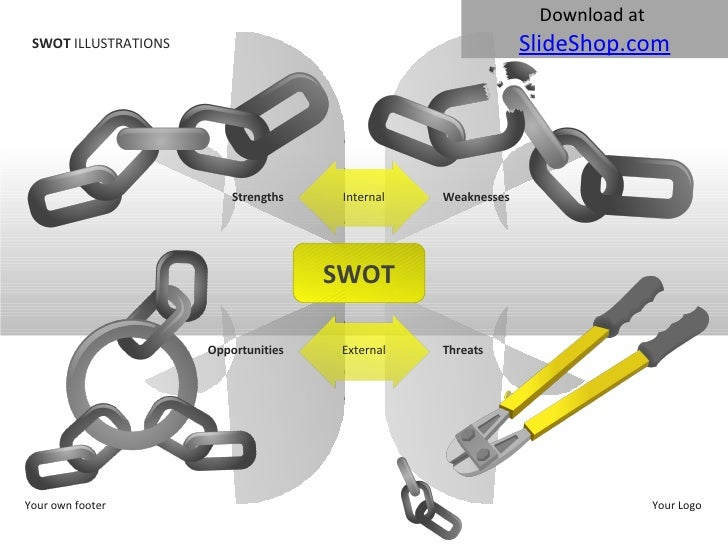 SWOT  ILLUSTRATIONS Your own footer Your Logo Strengths Weaknesses Opportunities Threats SWOT Internal External