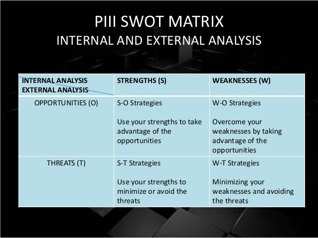 external and internal swot analysis for daycare centers Swot analysis-doggie daycare swot analysis-doggie daycare swot analysis-doggie daycare doggie daycare is a new concept in canine care designed and made popular by owners who love their dogs.