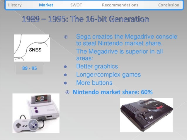 swot nintendo wii Strategic analysis of nintendo  nintendo wii unit sales,  swot analysis for nintendo based on the identified opportunities and threats through the.