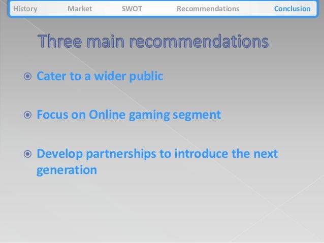 SWOT Analysis of Nintendo