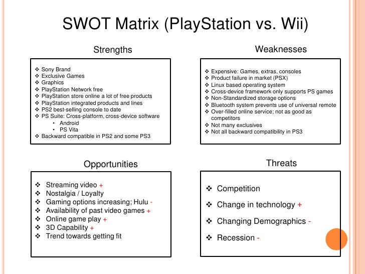 swot nintendo wii Activision blizzard: strengths, weaknesses, opportunities, threats one of the best ways to develop a picture of any company is with the swot nintendo's wii.
