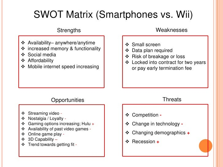swot playstation Sony corporation swot analysis (strengths, weaknesses, opportunities, threats), strategic factors & recommendations are in this electronics firm case study.