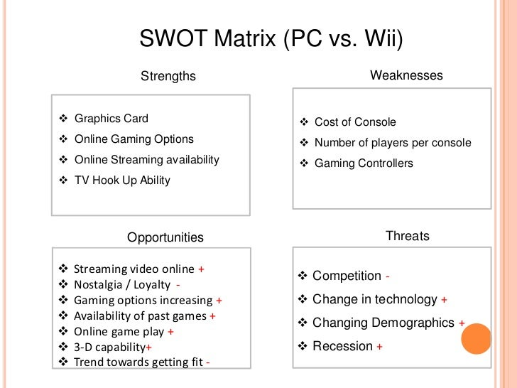 Board game cafe SWOT Analysis