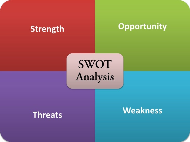 Swot & Pestle Analysis - Lockheed Martin