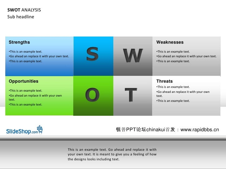 SWOT Analysis (Free PPT and PDF Download)