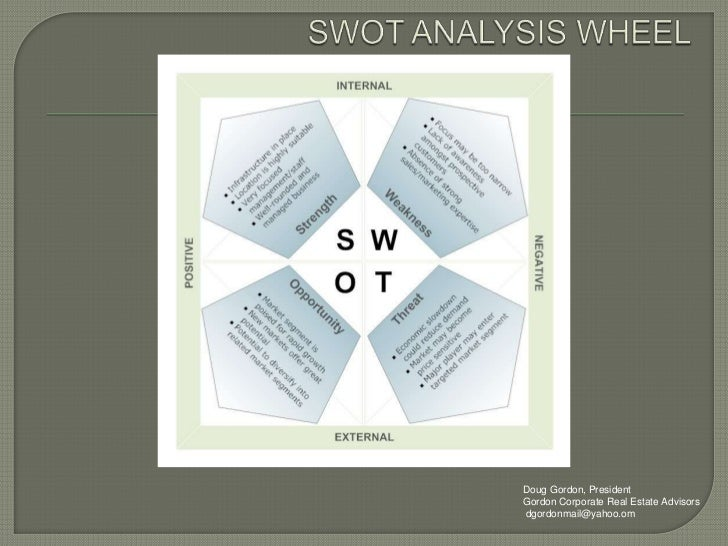 swot analysis of real estate company Real estate, hospitality & construction technology telecommunications swot analysis the ey g20 entrepreneurship barometer 2013: canada swot analysis providing regulatory and tax regimes that have enabled start-ups and growing companies to flourish.