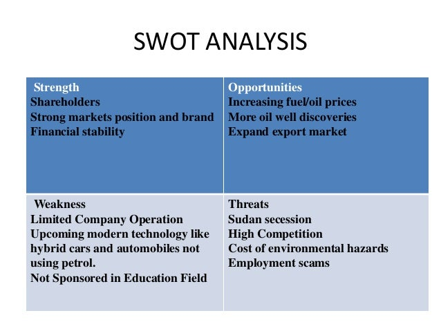swot analysis on opec market oil Home swot analysis index free swot analysis | start your market  one of the largest oil suppliers in world and founding member of opec, venezuela remains a leader.