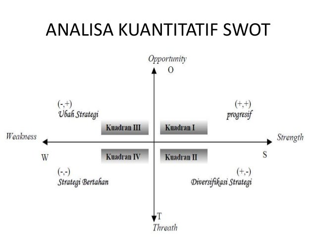 swot matrix analisis Go beyond swot analysis by learning how to conduct a tows analysis, using a tows matrix, to make the most of the opportunities available to you.