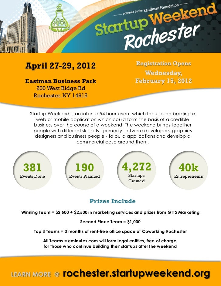 April 27-29, 2012  Eastman Business Park       200 West Ridge Rd      Rochester, NY 14615    Startup Weekend is an intense...