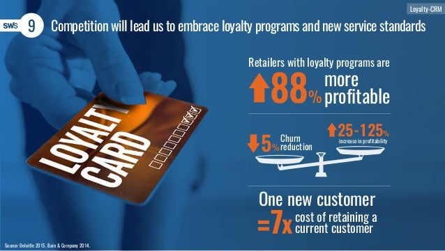 9 Source: Deloitle 2015. Bain & Company 2014. Competition will lead us to embrace loyalty programs and new service standar...