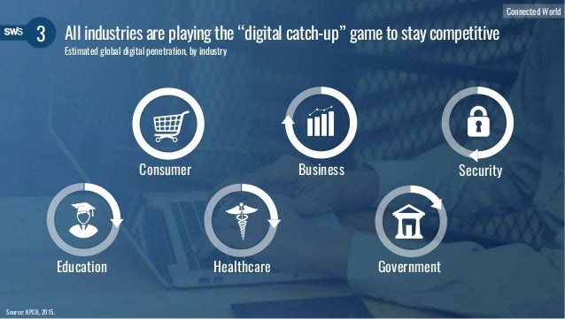 """Consumer Business Security Education Healthcare Government All industries are playing the """"digital catch-up"""" game to stay ..."""