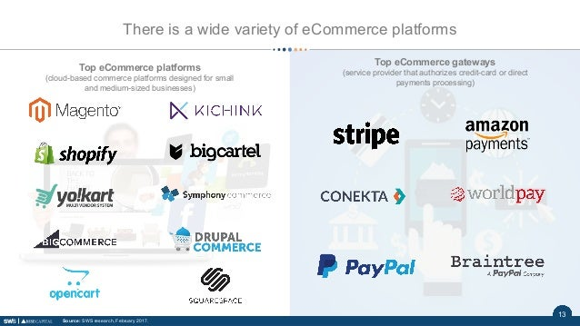 1413 There is a wide variety of eCommerce platforms Top eCommerce platforms (cloud-based commerce platforms designed for s...