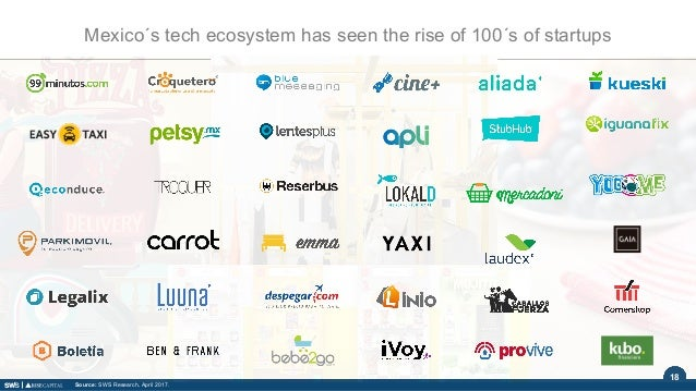 18 Mexico´s tech ecosystem has seen the rise of 100´s of startups Source: SWS Research, April 2017.