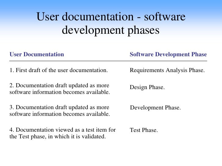 Sw Software Documentation - Software documentation