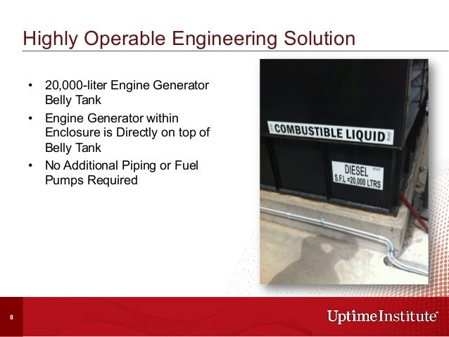 Highly Operable Engineering Solution • 20,000-liter Engine Generator Belly Tank • Engine Generator within Enclosure is D...