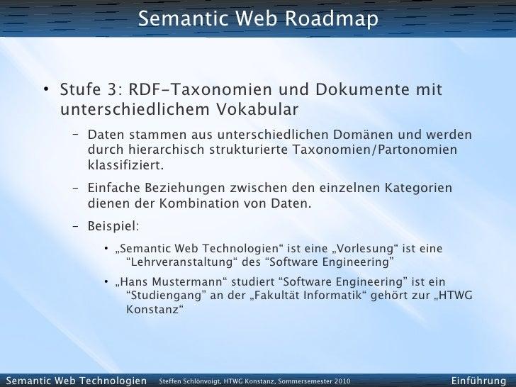 Semantic Web Roadmap         ●           Stufe 3: RDF-Taxonomien und Dokumente mit           unterschiedlichem Vokabular  ...
