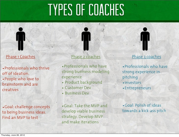 Types of coaches    Phase 1 Coaches                Phase 2 coaches            Phase 3 coaches •Professionals who thrive   ...