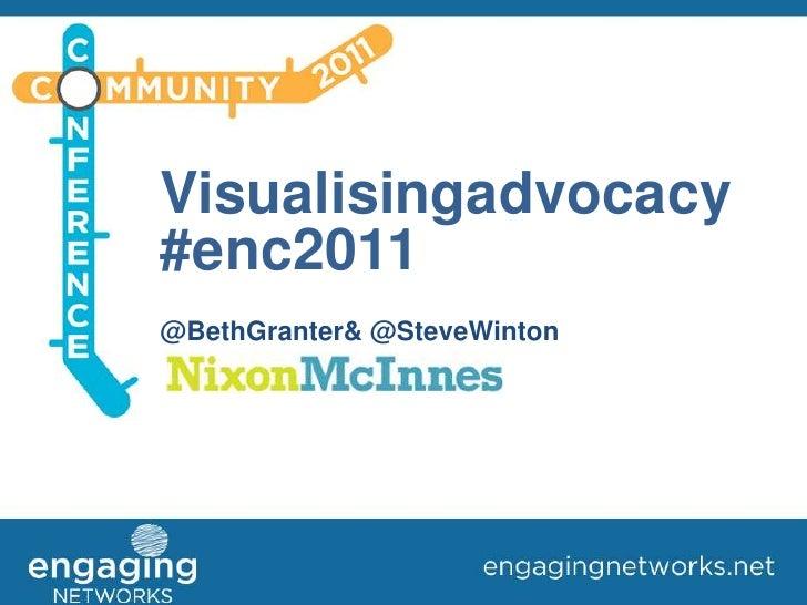 Visualisingadvocacy#enc2011@BethGranter& @SteveWinton