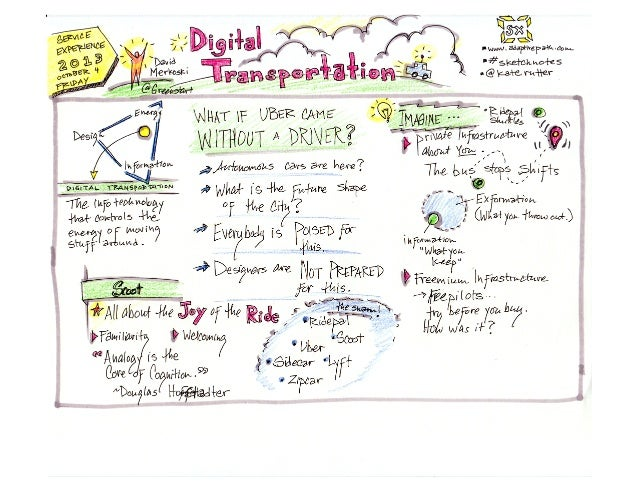 Sketchnotes of the Service Experience Conference [October 3-4, 2013 in SF, CA]