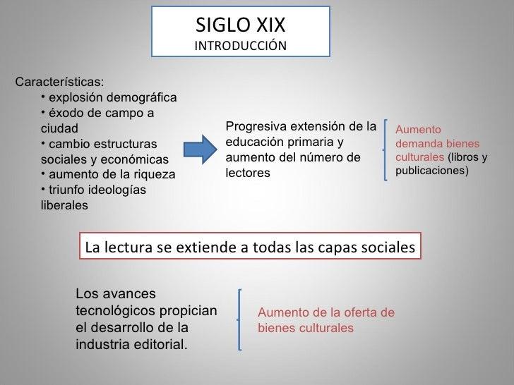 SIGLO XIX                              INTRODUCCIÓNCaracterísticas:    • explosión demográfica    • éxodo de campo a    ci...