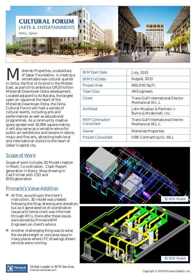 3D BIM Model Copyright © 2014 Pinnacle Infotech, Inc. Global Leader in BIM Services www.pinnaclecad.com BIM End Date BIM S...
