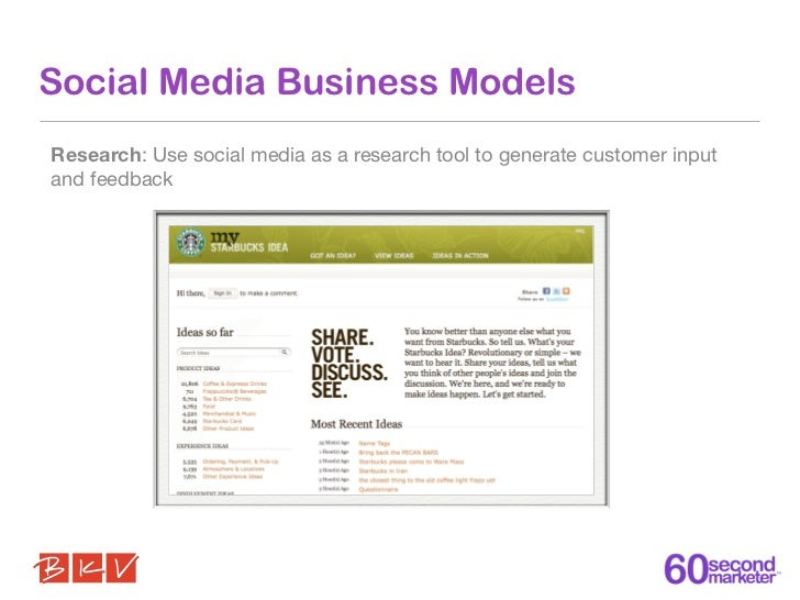 Social Media Business ModelsResearch: Use social media as a research tool to generate customer inputand feedback