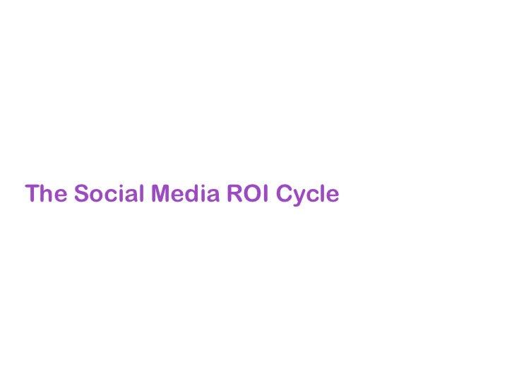 The Social Media ROI Cycle